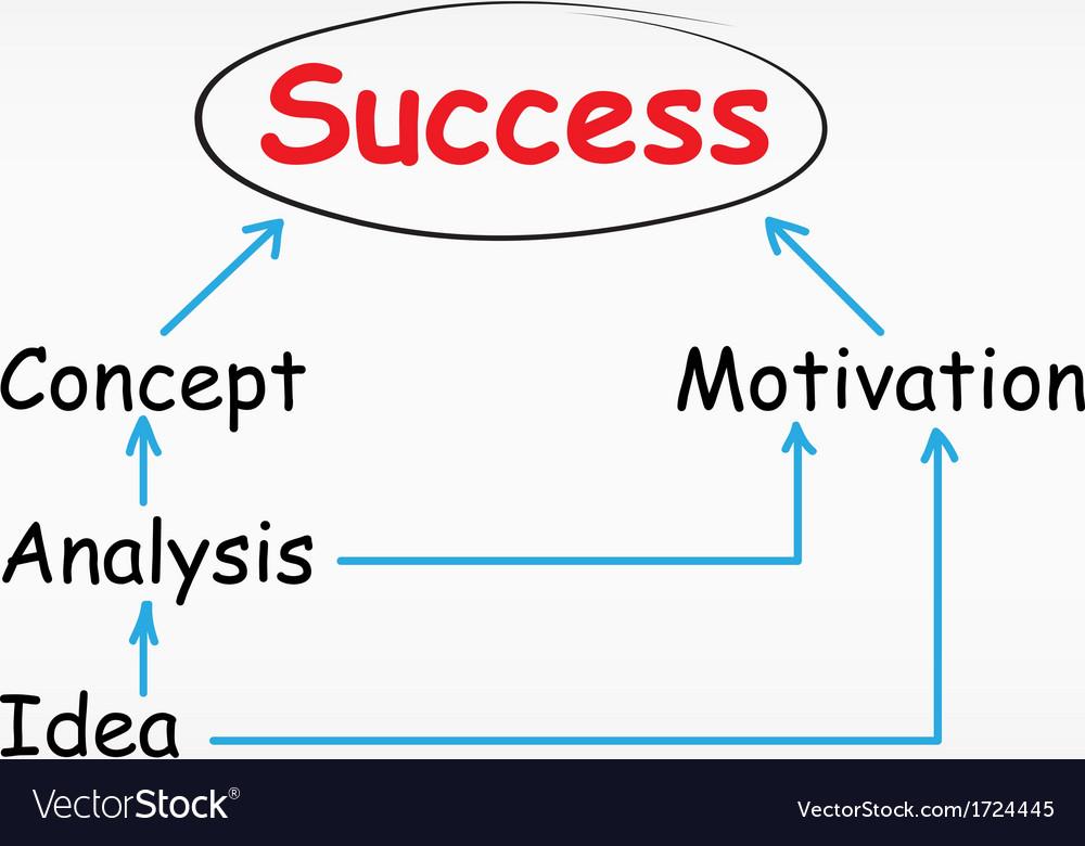Chart success vector   Price: 1 Credit (USD $1)