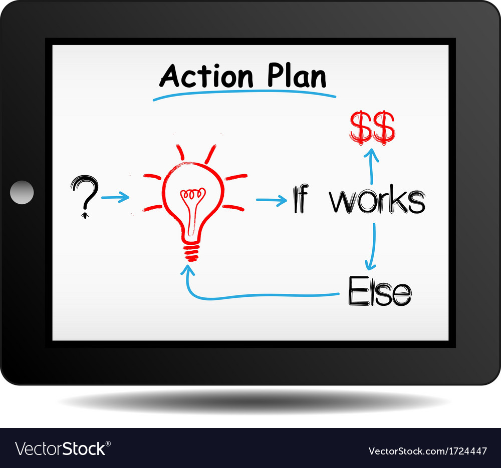 Business action plan vector | Price: 1 Credit (USD $1)