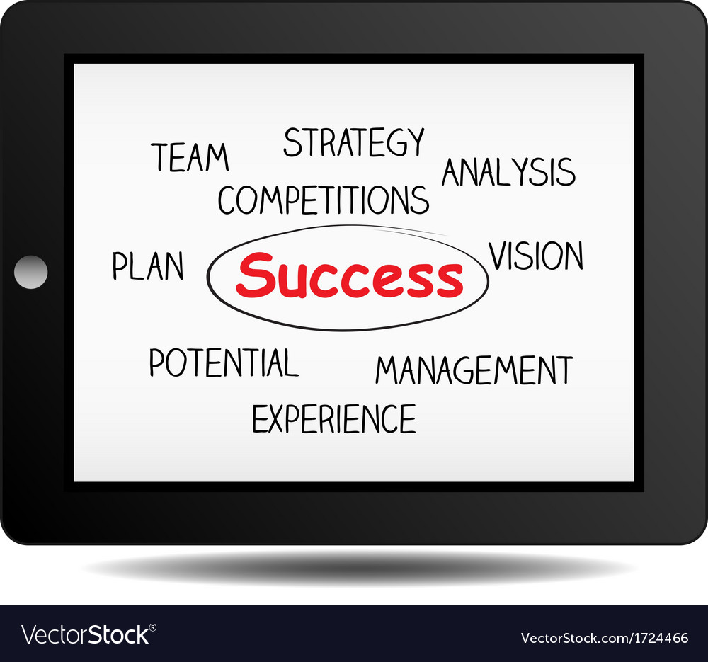 Marketing success vector   Price: 1 Credit (USD $1)