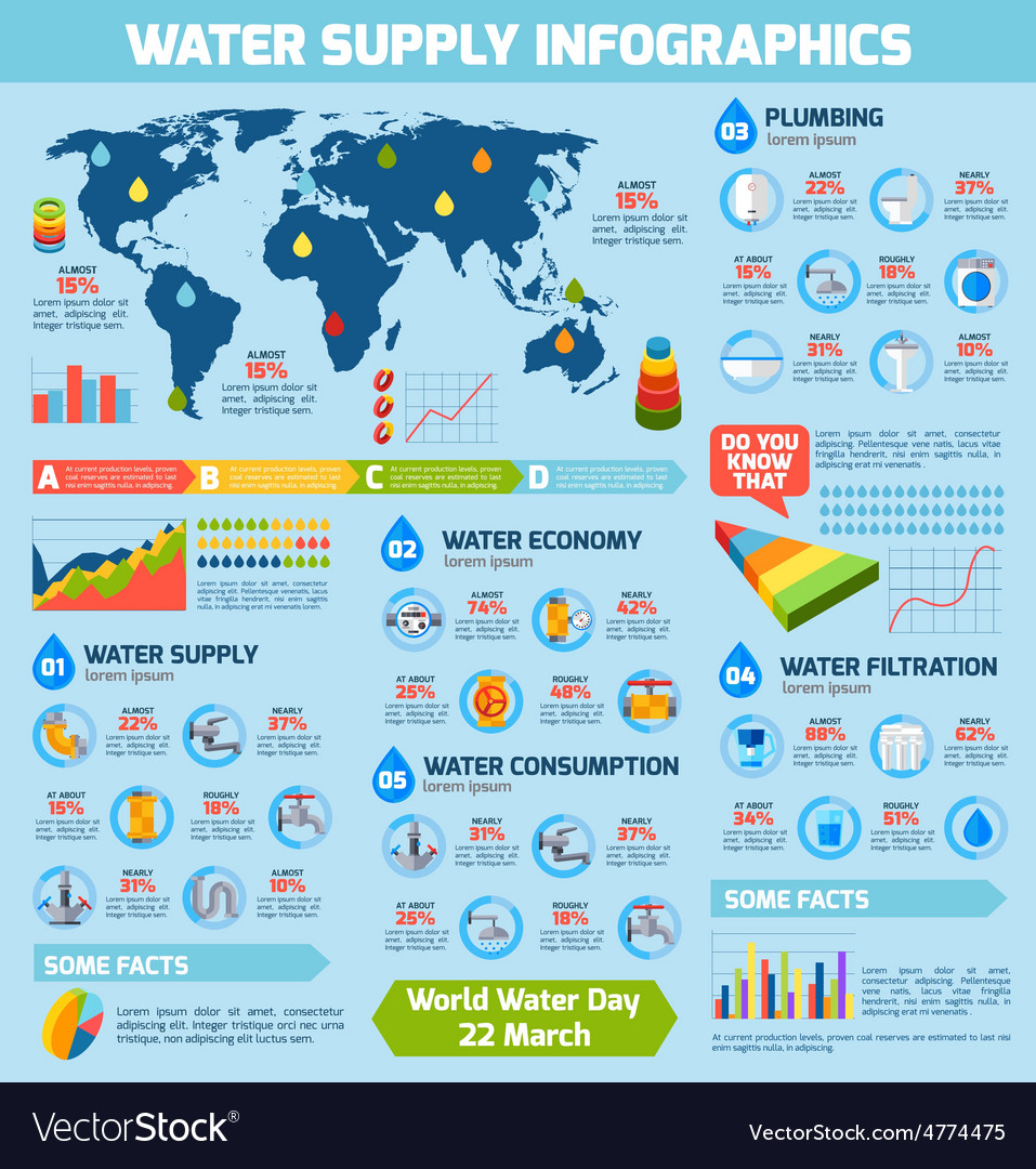 Water supply infographics vector | Price: 3 Credit (USD $3)