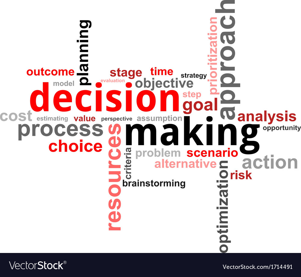 Word cloud decision making vector | Price: 1 Credit (USD $1)