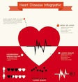 Heart infographic vector