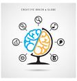 Creative brain abstract logo design vector