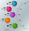 Abstract infographic timeline colored round vector