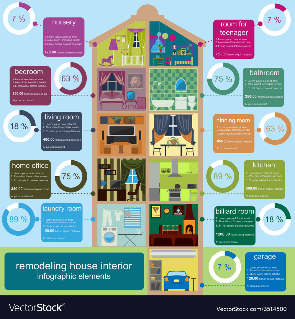 House remodeling infographic set interior elements vector | Price: 1 Credit (USD $1)