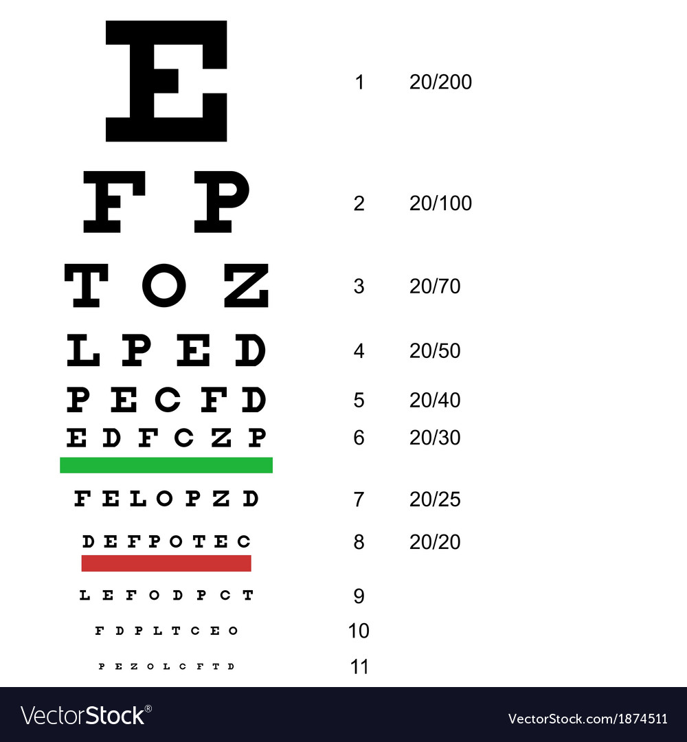 Eye test chart use by doctors vector | Price: 1 Credit (USD $1)