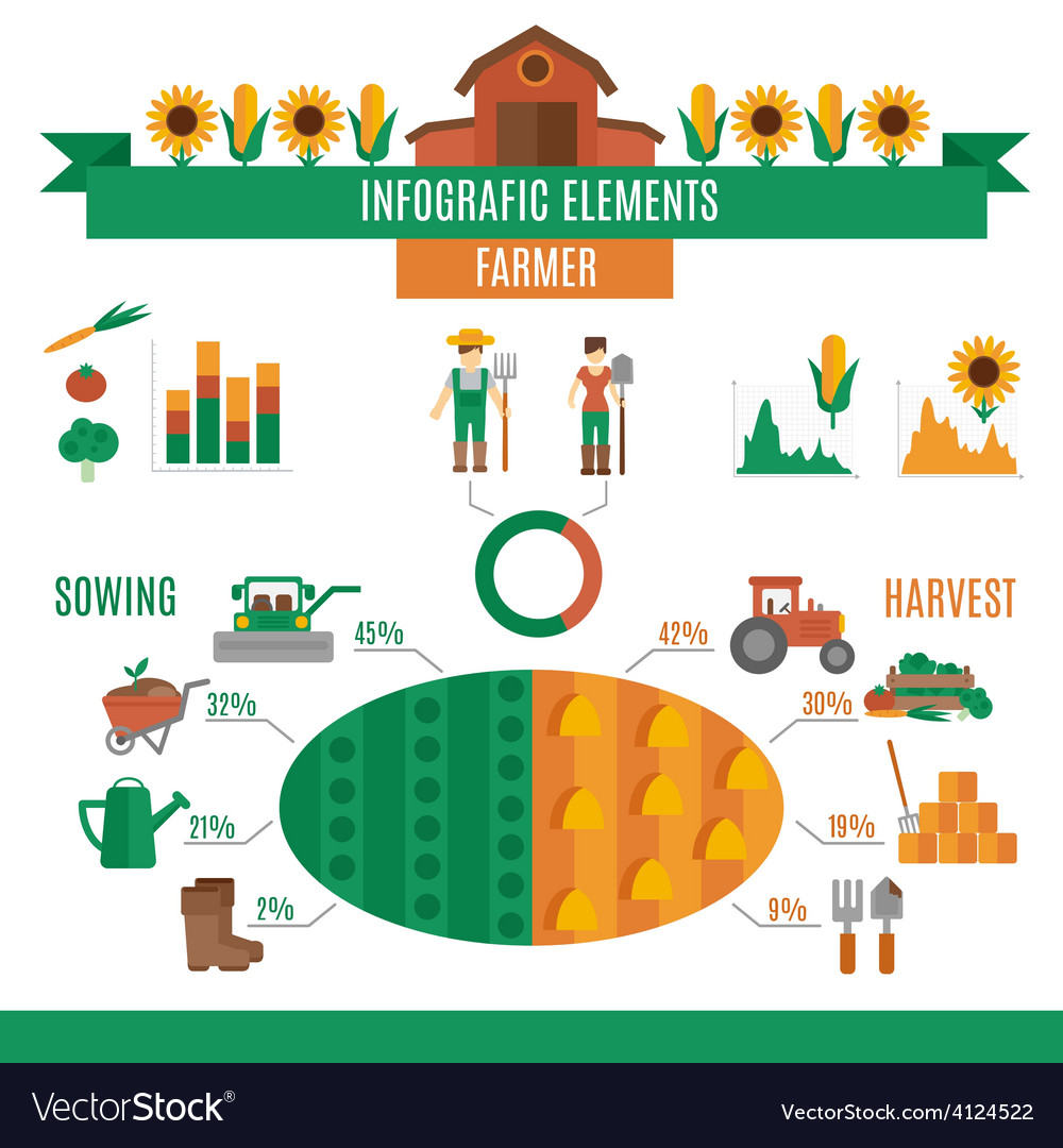 Farmer land infographics vector | Price: 1 Credit (USD $1)