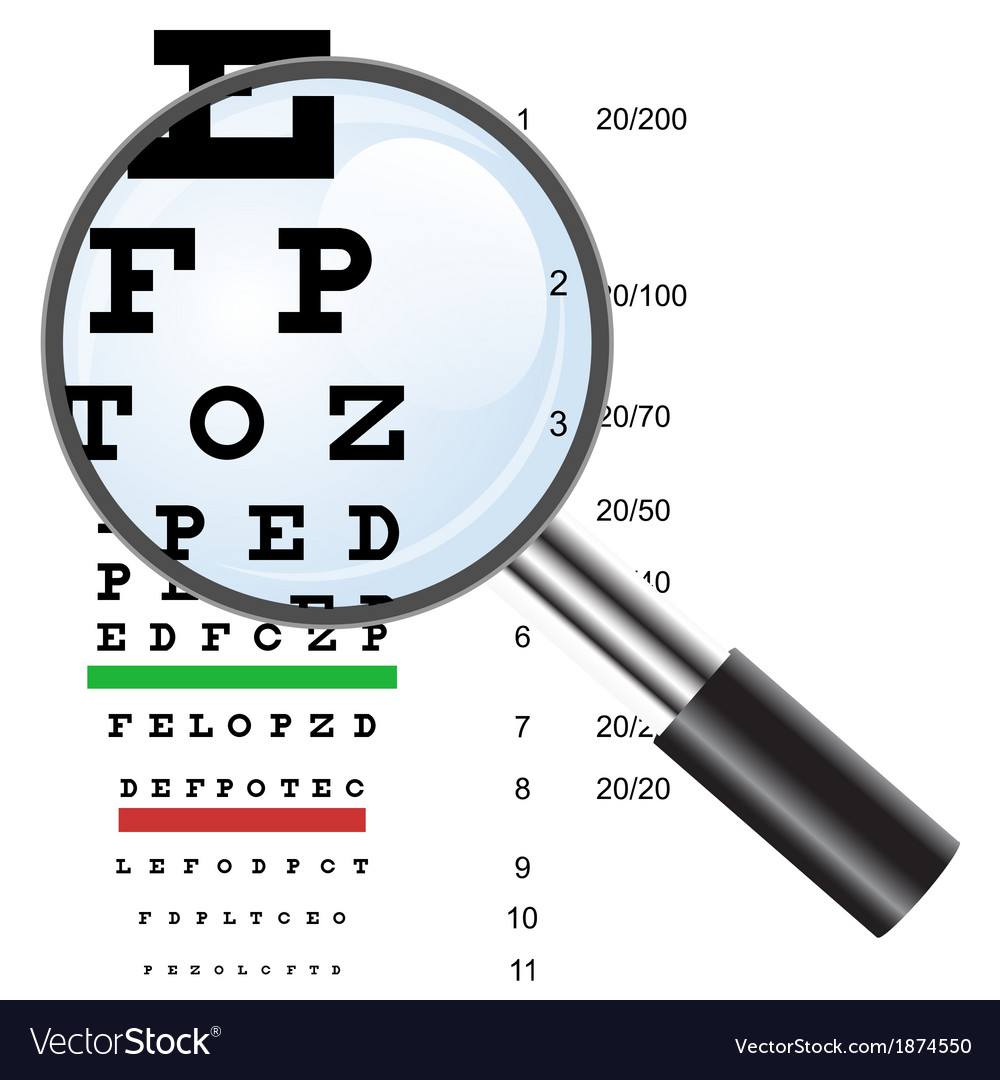 Eye test chart use by doctors and loupe vector   Price: 1 Credit (USD $1)