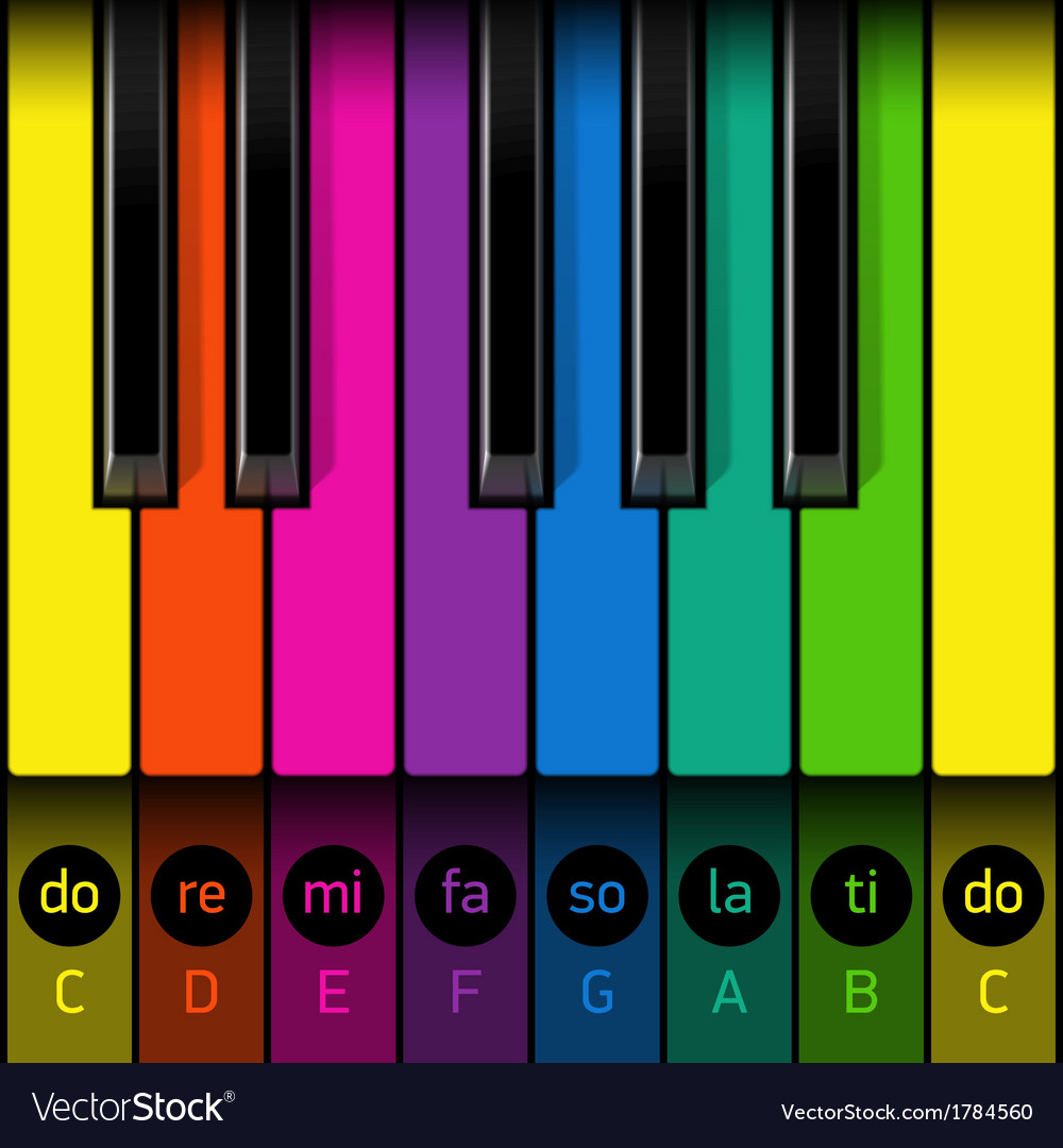 First piano lesson for kids vector | Price: 1 Credit (USD $1)
