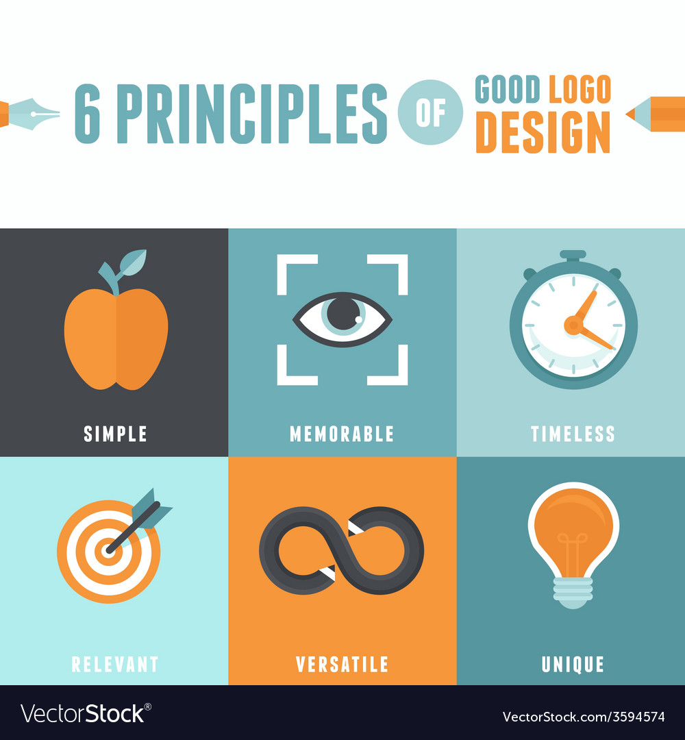 6 principles of good logo design vector | Price: 1 Credit (USD $1)