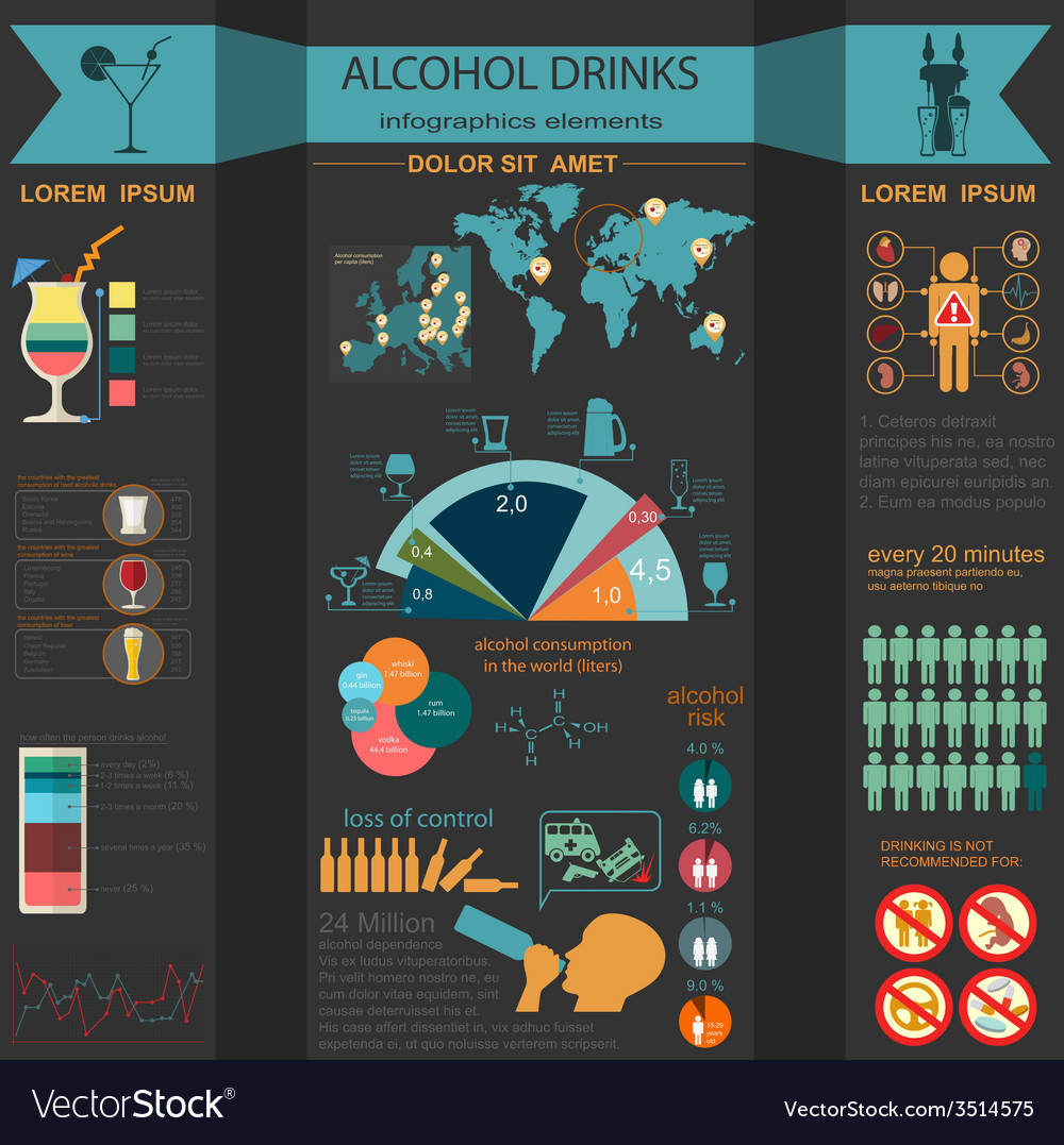 Alcohol drinks infographic vector | Price: 1 Credit (USD $1)