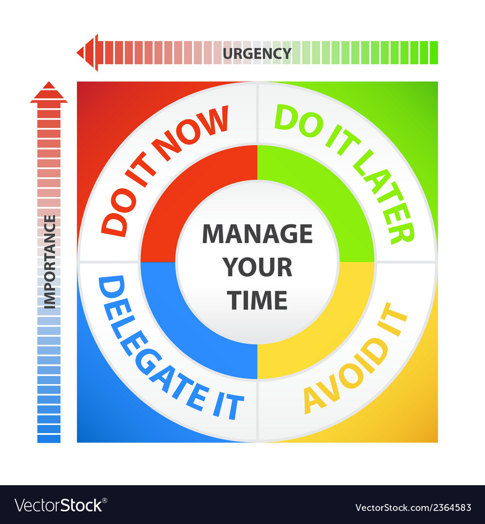 Time management diagram vector | Price: 1 Credit (USD $1)
