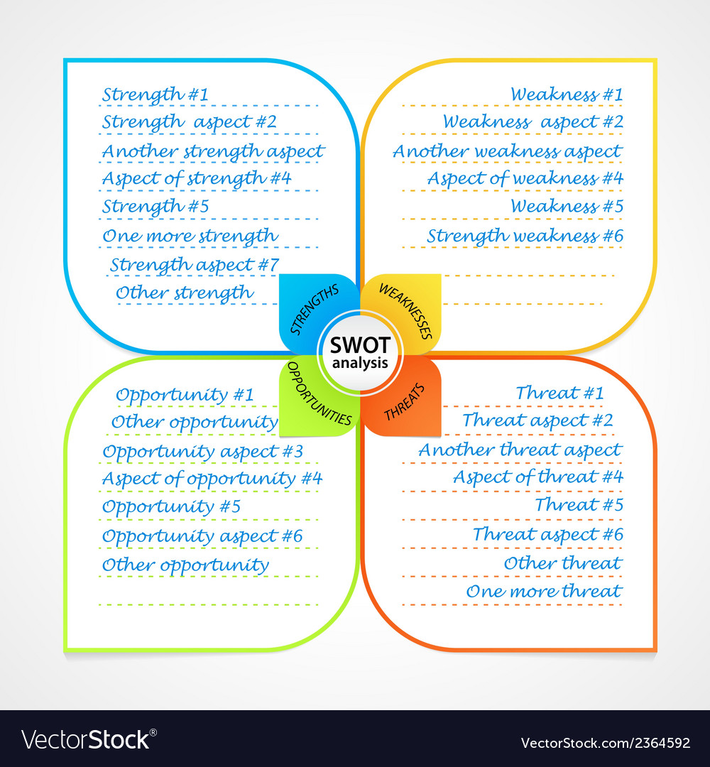 Sheet with swot analysis diagram wit space for own vector | Price: 1 Credit (USD $1)