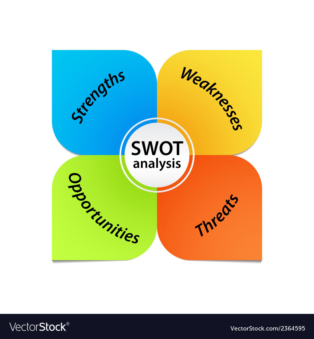 Swot analysis diagram vector | Price: 1 Credit (USD $1)