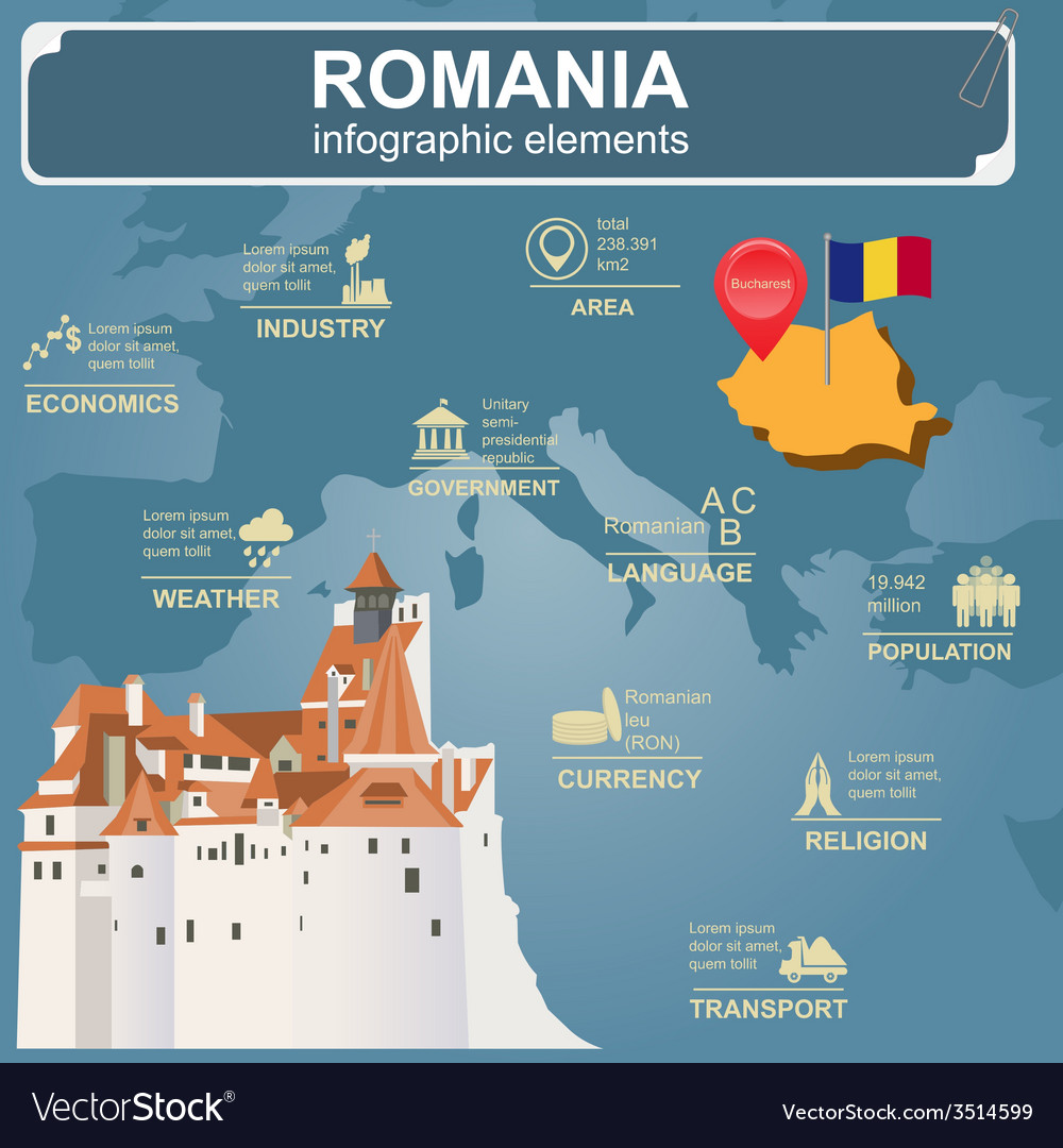 Romania infographics statistical data sights vector   Price: 1 Credit (USD $1)