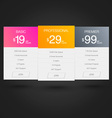 Three pricing tables for web vector