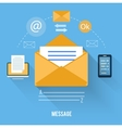 Envelope with message and email technology vector