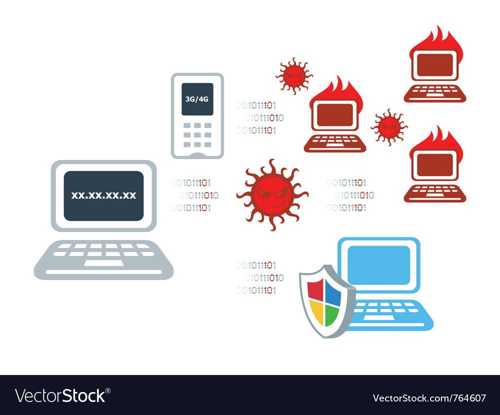 Computer virus attack vector | Price: 1 Credit (USD $1)