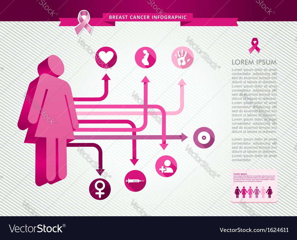 Breast cancer awareness ribbon woman infographics vector | Price: 1 Credit (USD $1)