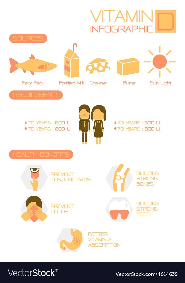 Benefits of vitamin d info graphic earth tone vector | Price: 1 Credit (USD $1)