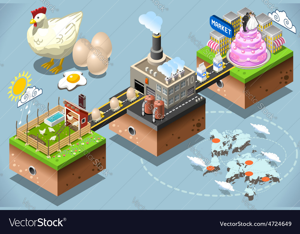 Isometric infographic egg products distribution vector | Price: 1 Credit (USD $1)