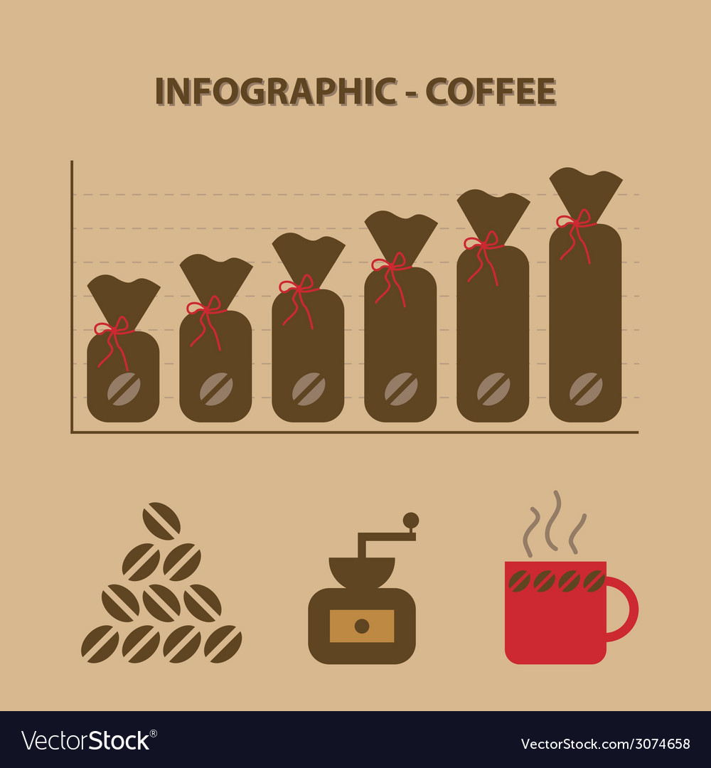 Coffee infographic vector | Price: 1 Credit (USD $1)