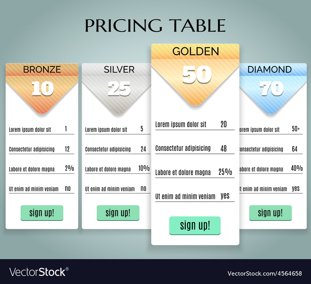 Pricing comparison table for plans or products vector | Price: 1 Credit (USD $1)