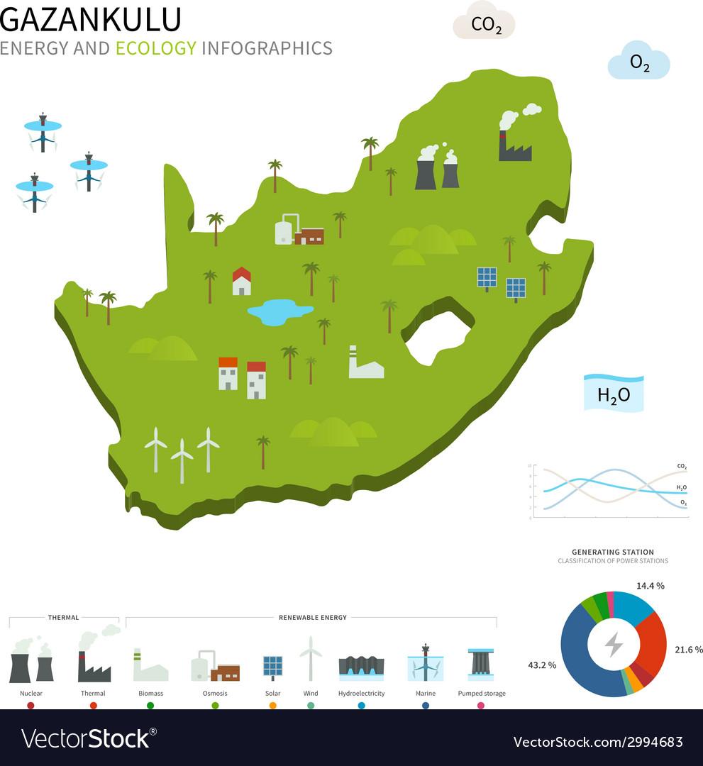 Energy industry and ecology of gazankulu vector | Price: 1 Credit (USD $1)