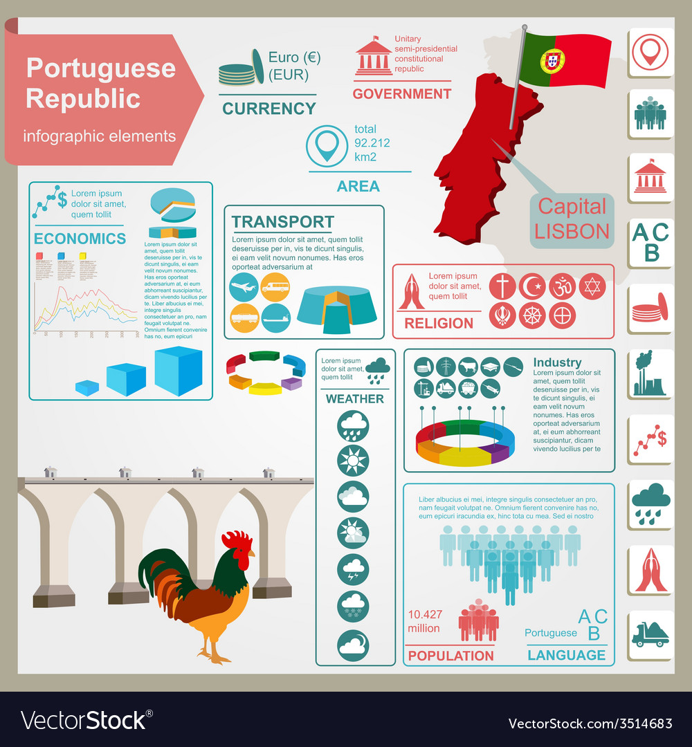 Portugal infographics statistical data sights vector | Price: 1 Credit (USD $1)