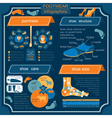 Footwear infographics elements easily edited vector