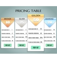 Pricing comparison table for plans or products vector