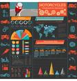 Set of motorcycles elements transportation vector
