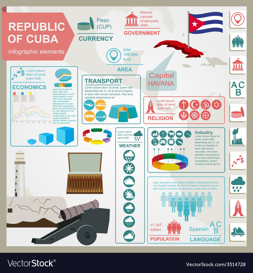 Cuba infographics statistical data sights vector | Price: 1 Credit (USD $1)