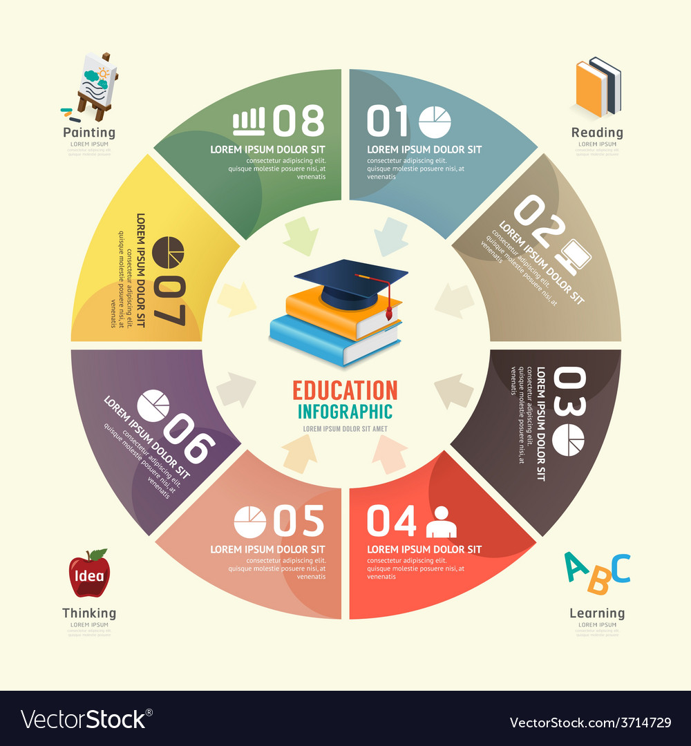 Circle infographics education graduation design vector   Price: 1 Credit (USD $1)