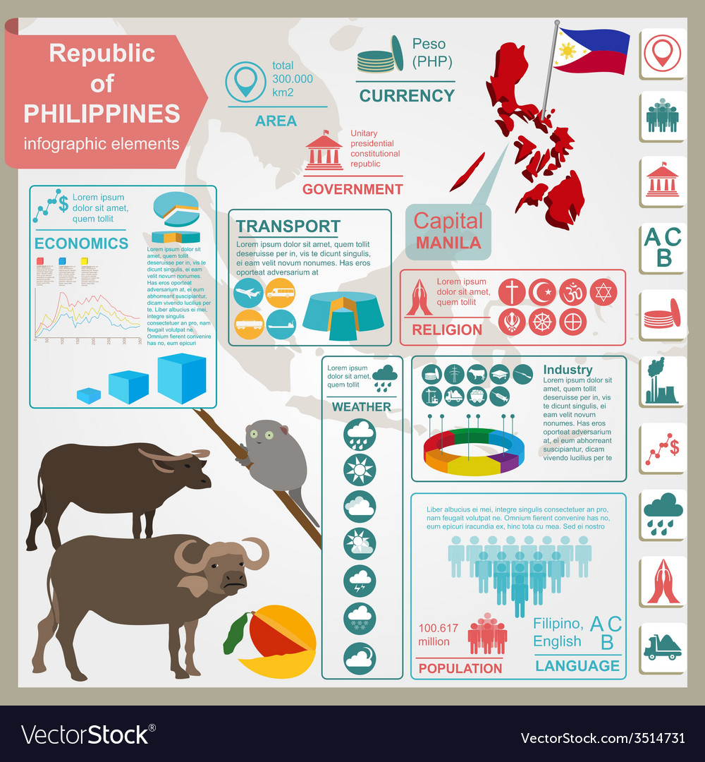 Philippines infographics statistical data sights vector | Price: 1 Credit (USD $1)