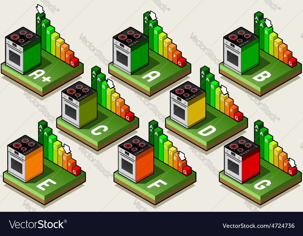 Isometric oven energy efficiency classes vector | Price: 1 Credit (USD $1)