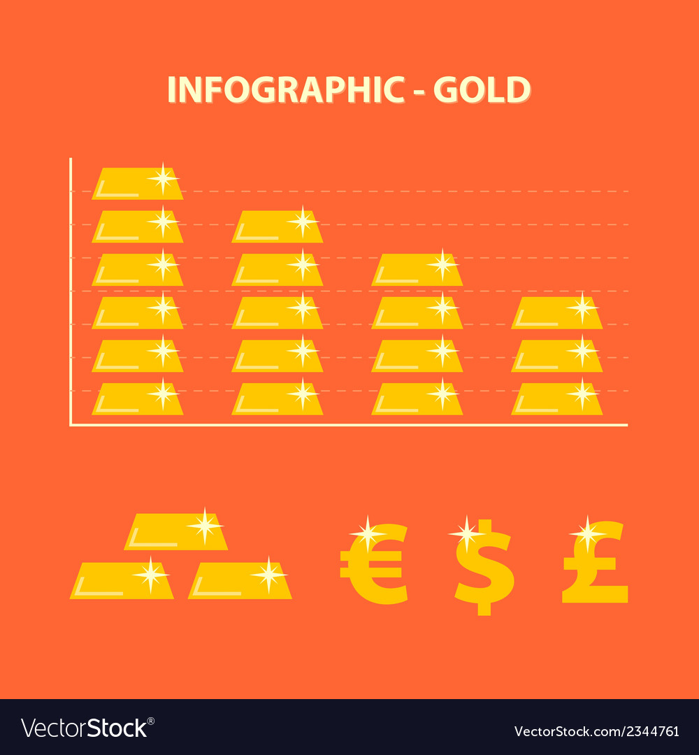 Decline prices gold vector | Price: 1 Credit (USD $1)