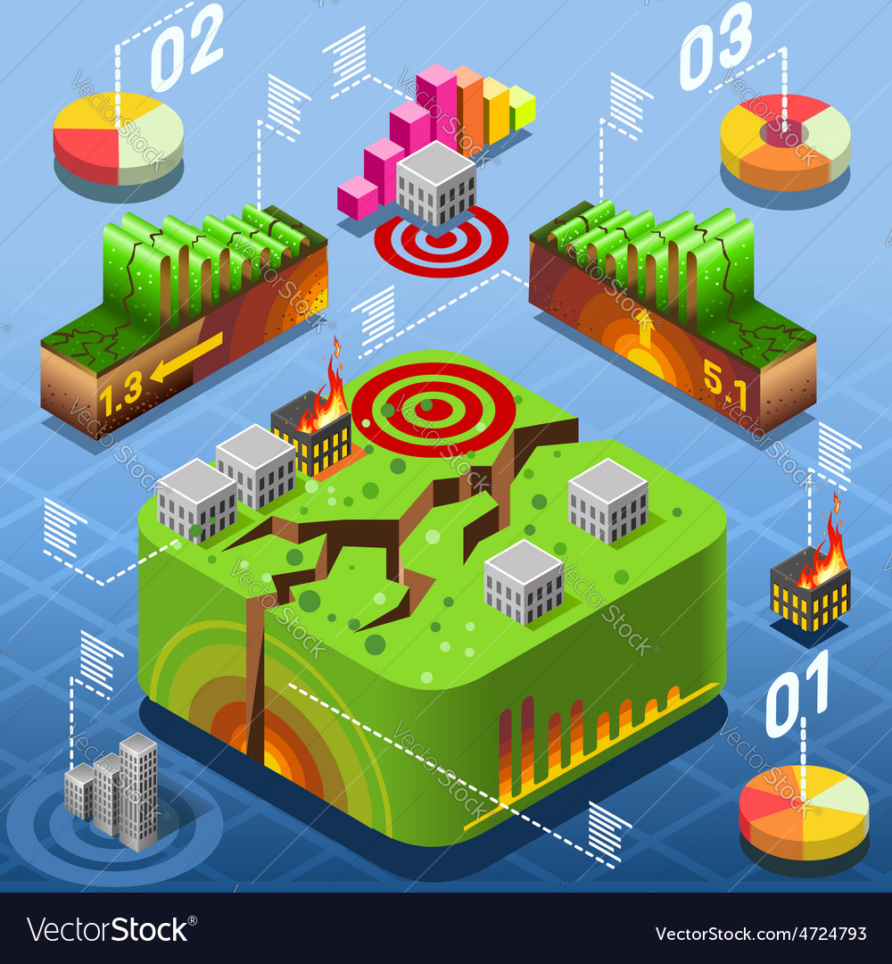 Isometric natural geological disaster earthquake vector | Price: 3 Credit (USD $3)