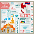Thailand infographics statistical data sights vector