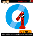 Letter o with one cartoon vector