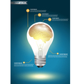 Brain light bulb idea concept vector