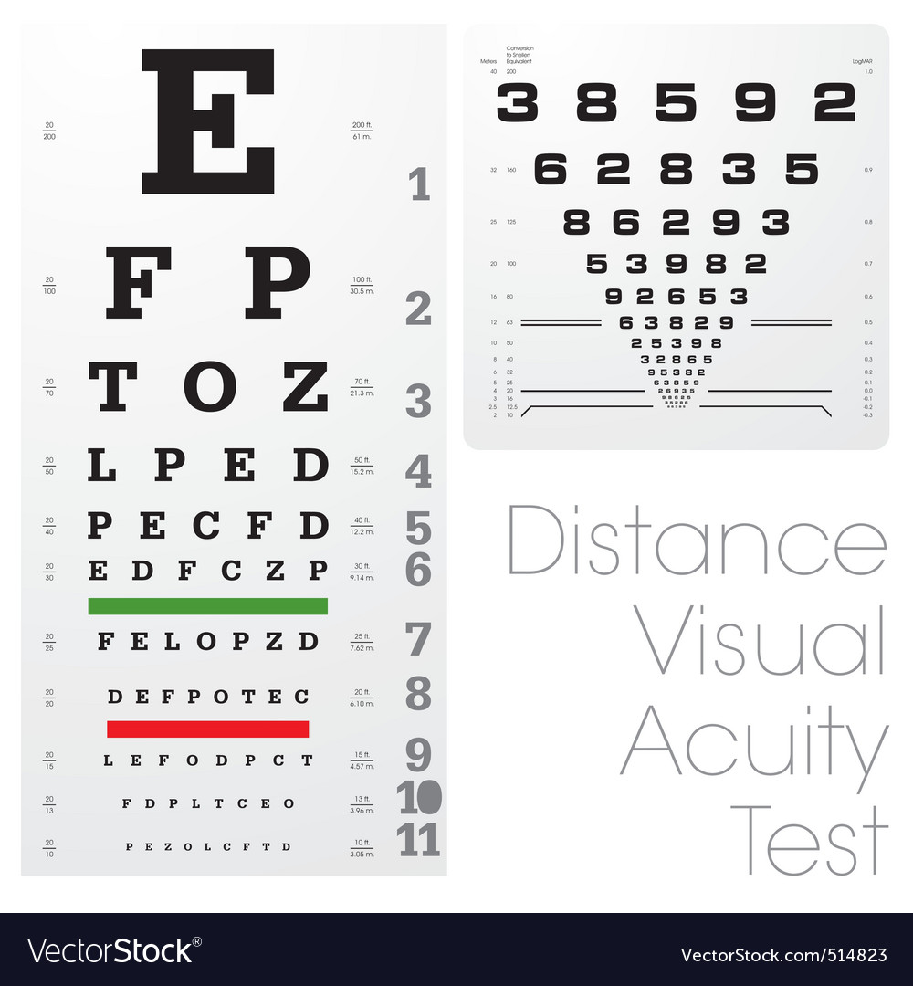 Snellen eye chart vector | Price: 1 Credit (USD $1)