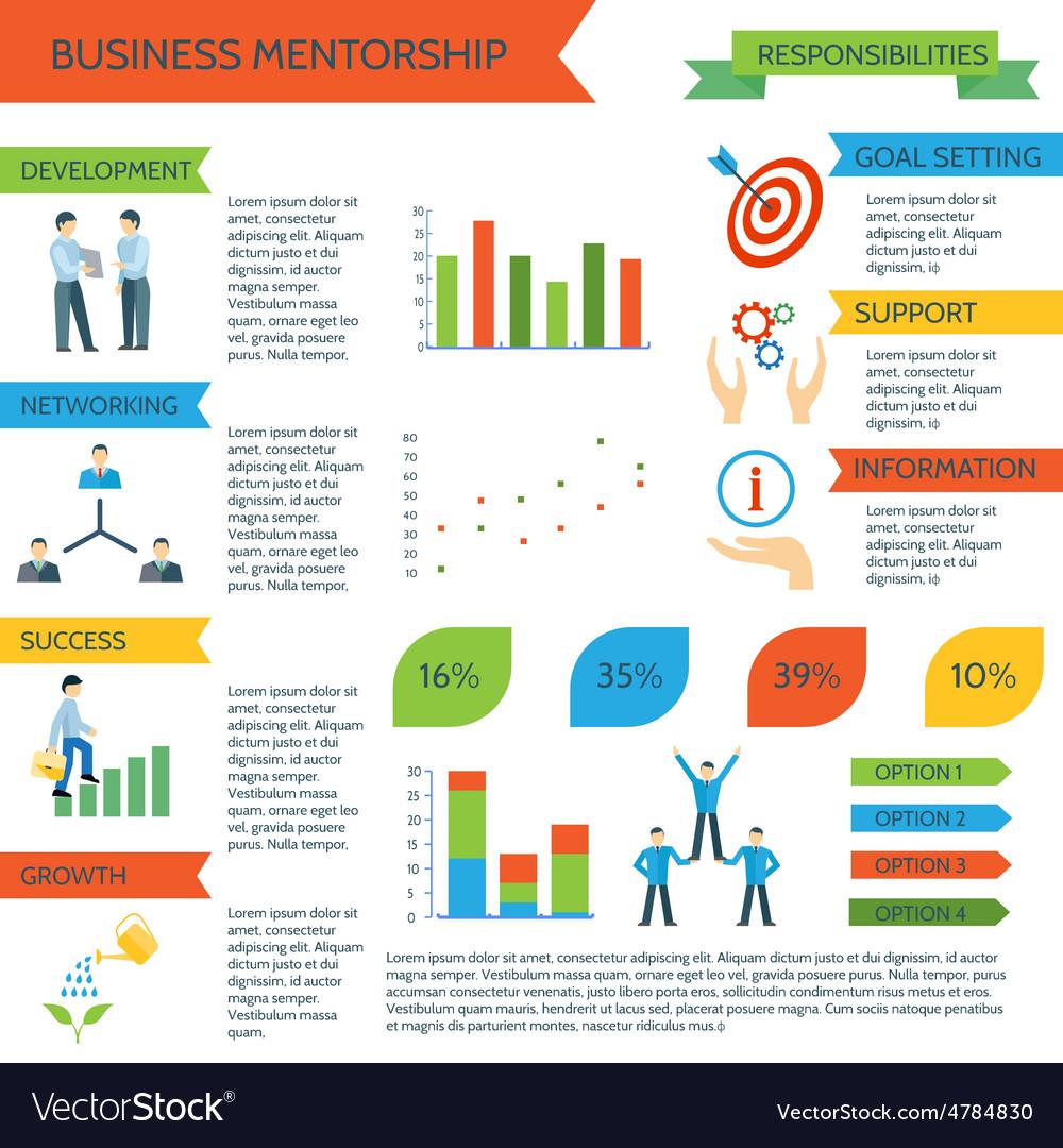 Mentoring infographics set vector   Price: 3 Credit (USD $3)