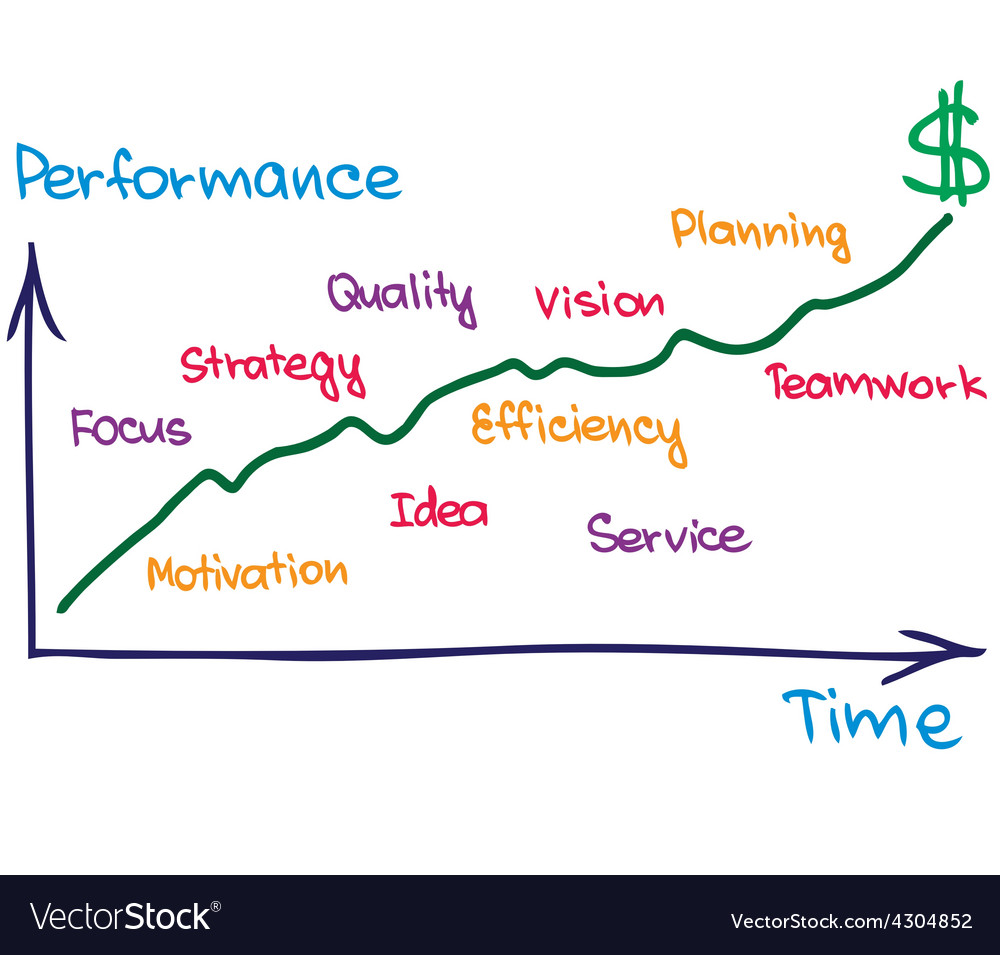Performance growth vector   Price: 1 Credit (USD $1)