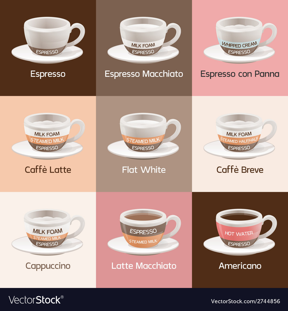Espresso cafe types vector | Price: 1 Credit (USD $1)