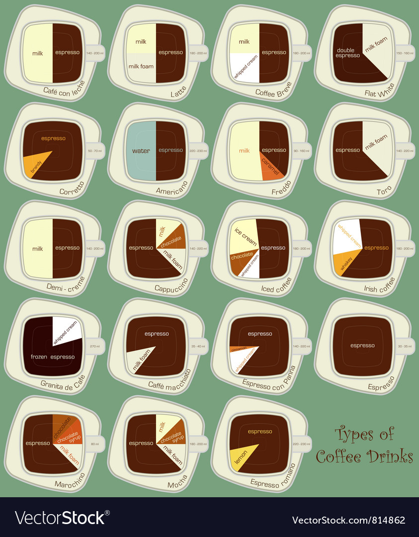 Coffee drinks vector | Price: 1 Credit (USD $1)