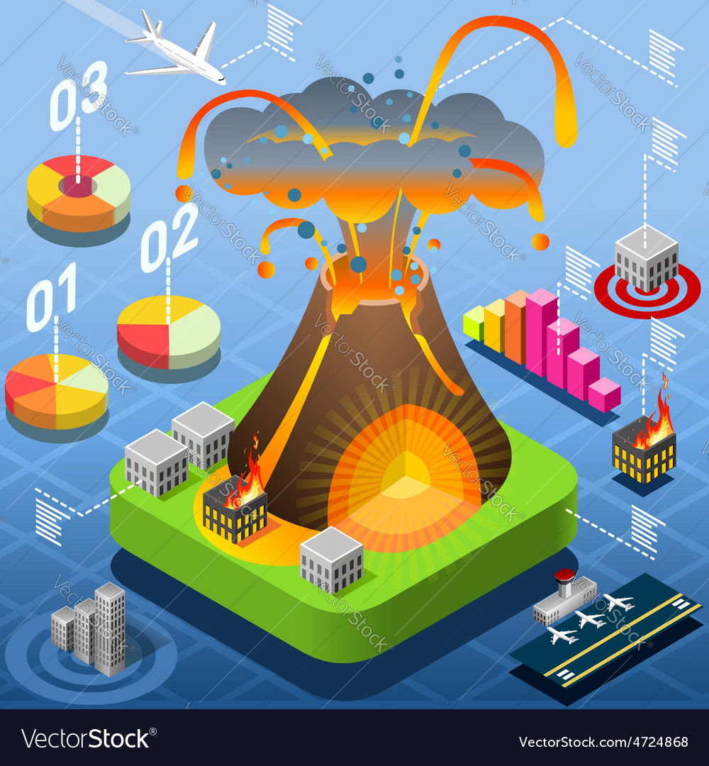 Isometric volcano eruption infographic vector   Price: 3 Credit (USD $3)