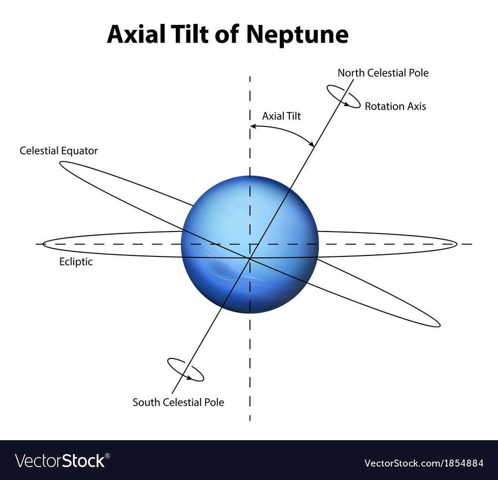 Planet neptune vector   Price: 1 Credit (USD $1)