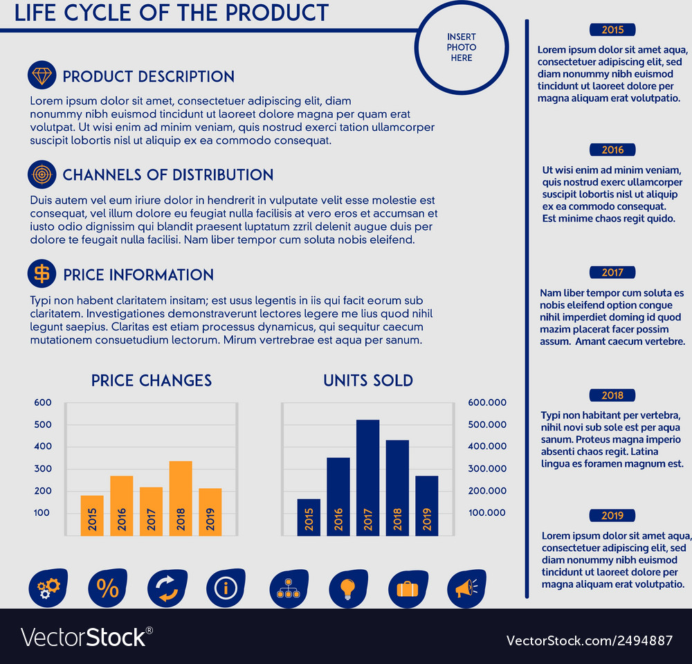 Life cycle of a product - business template vector | Price: 1 Credit (USD $1)