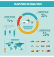 Transportation infographic elements vector